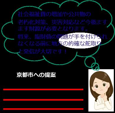 累積赤字拡大の京都市財政 「国から地方への押し付け」と「地方の国依存」は限界