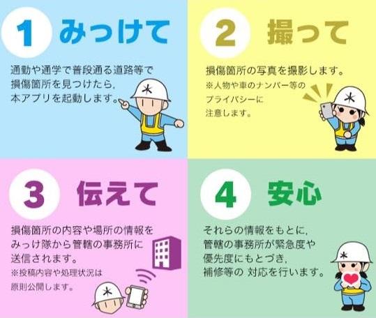 道路や公園の損傷などを京都市に伝えるアプリ「みっけ隊」