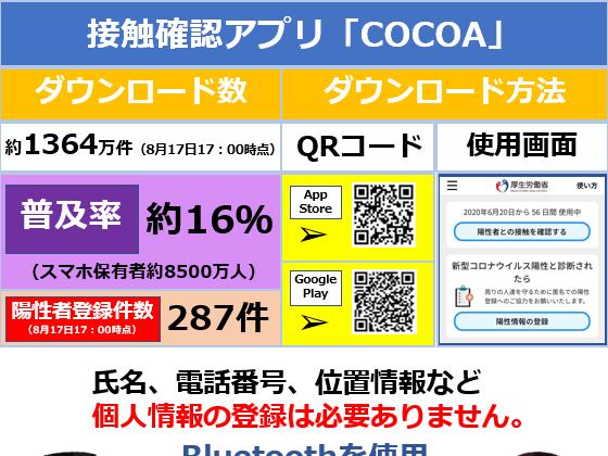 『接触確認アプリCOCOA』のご登録をお願いします!